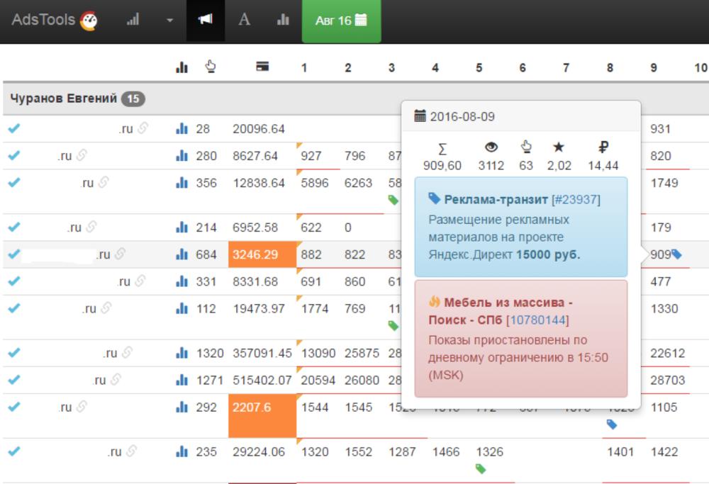 Интерфейс ведения проектов по Яндекс.Директ