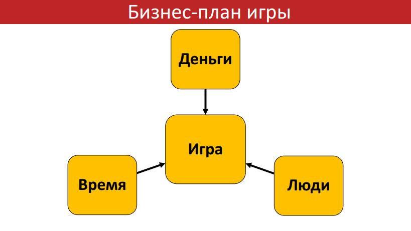 Бизнес план рынка h бизнес план фотосалона заключение