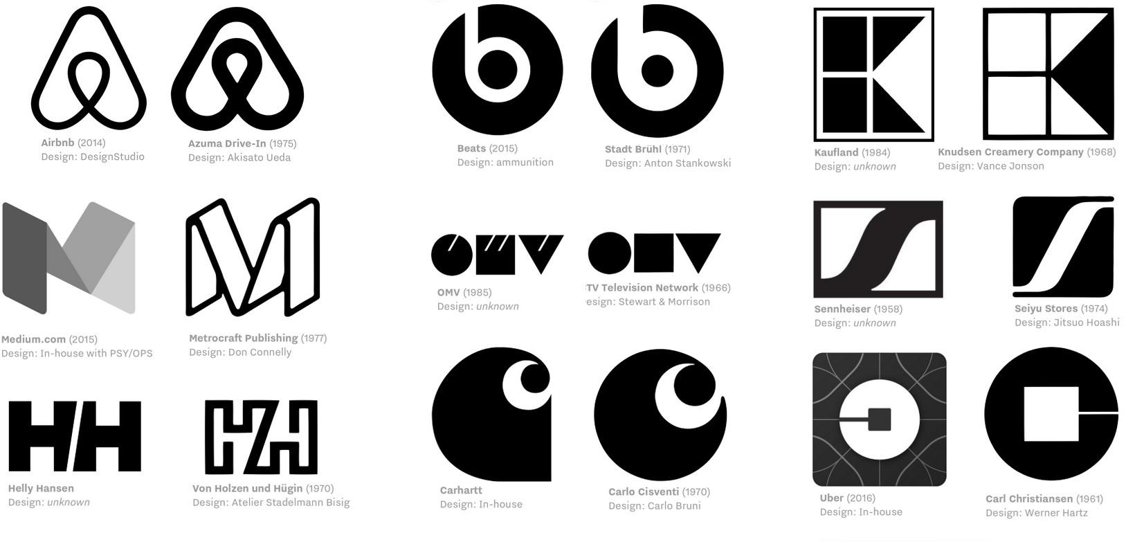 Хороший дизайнер копирует чужие логотипы, великий — крадёт