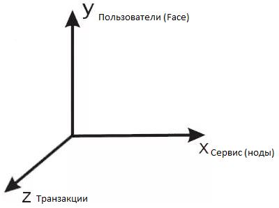 Реферальный код для bitcoin-12