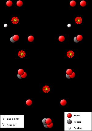 Нейтринные осцилляции для чайников