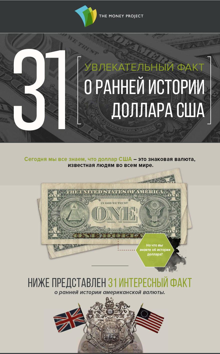 [Перевод] 31 факт о ранней истории доллара США