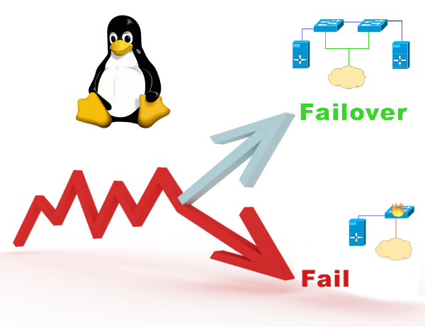 Наш рецепт отказоустойчивого Linux-роутера