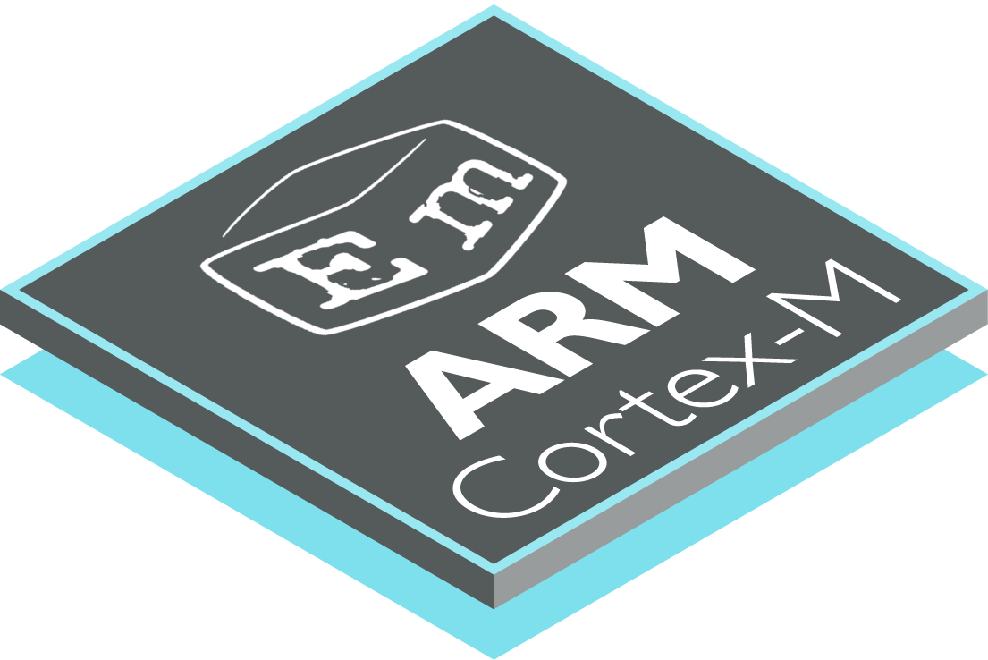 Как сделать context switch на STM32
