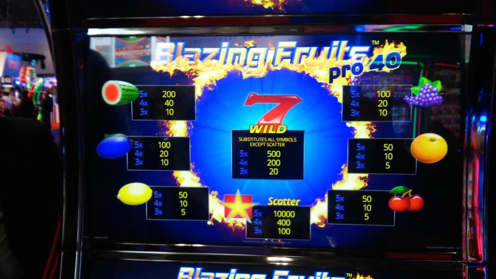 Что нибудъ про игровые автоматы и клубы где они стоят макао казино отзывы игроков