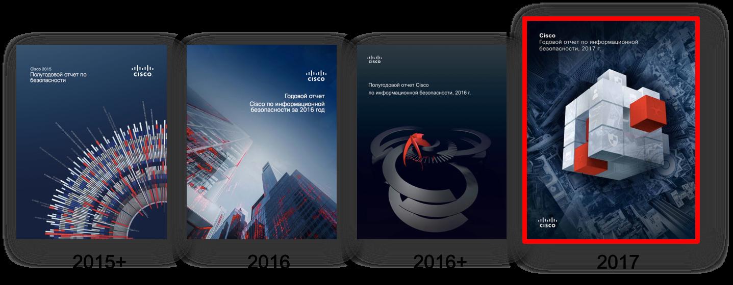 Исследование угроз Cisco ACR 2017: изменения по ту сторону баррикад
