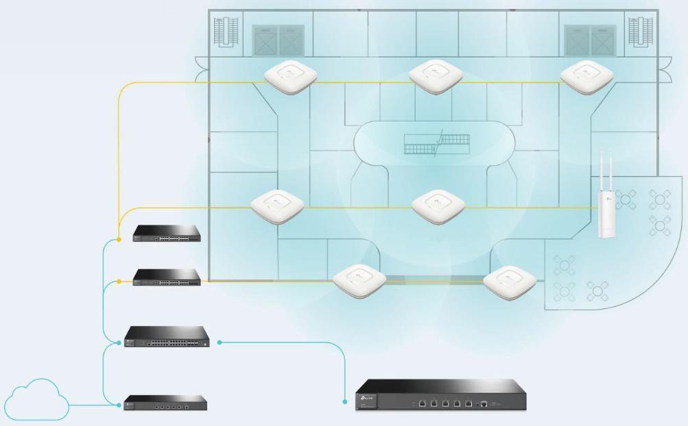 Построение беспроводных сетей любых размеров на базе оборудования TP-Link