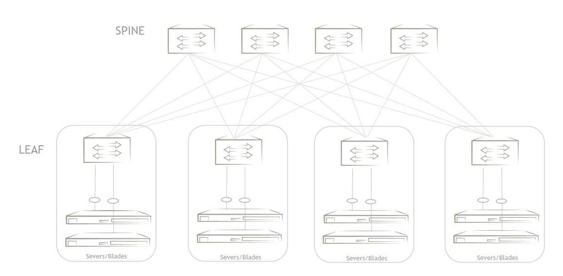 Ethernet-коммутаторы Brocade / Блог компании CompTek / Хабр
