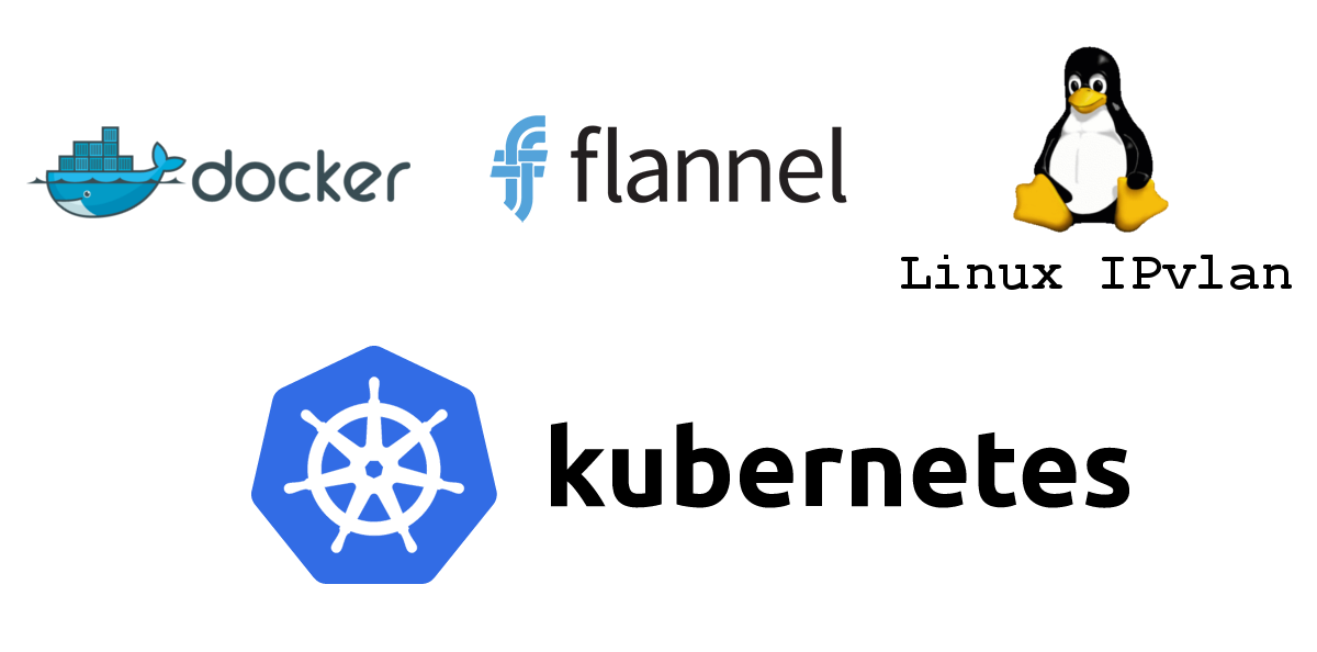 Сравнение производительности сетевых решений для Kubernetes