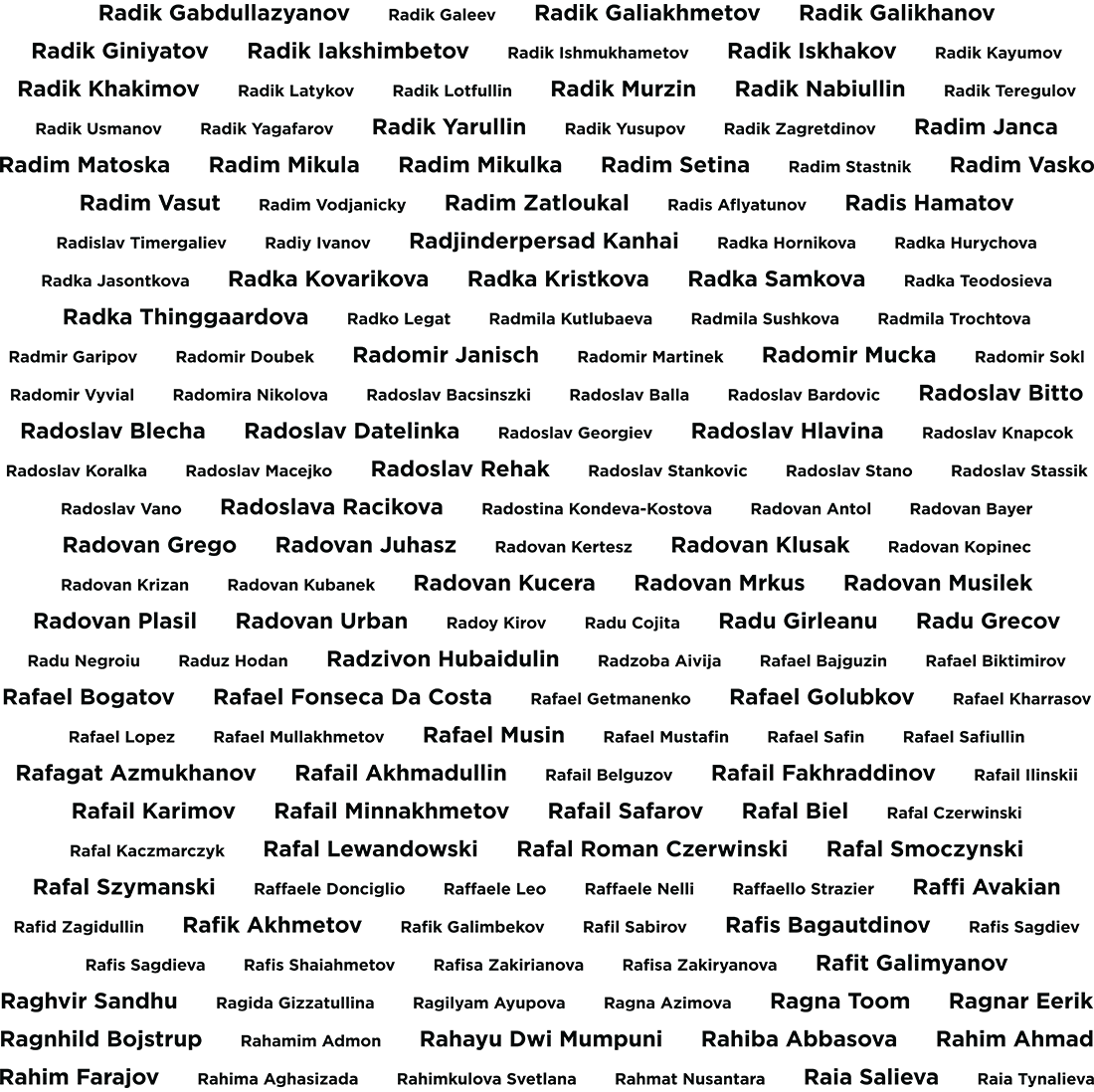 Музей SkyWay: Имена на букву «R»