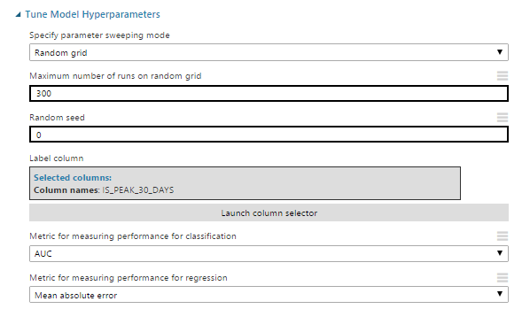 Машинное обучение для страховой компании: Оптимизация модели