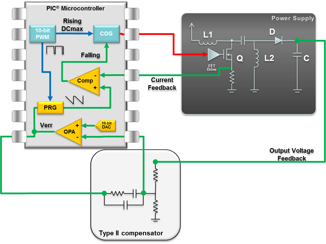 50 оттенков ПНЯ*. Микроконтроллеры в импульсных источниках питания. Часть 3