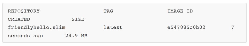 Пять Docker-утилит, о которых вам стоит узнать