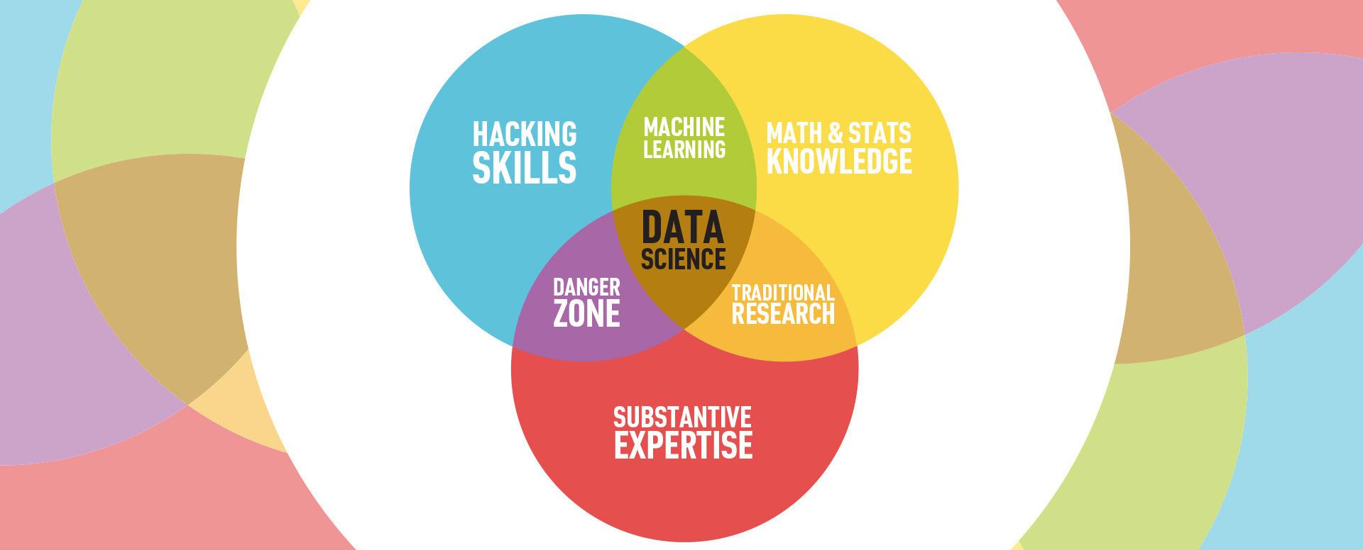 Отчет с Moscow Data Science Meetup 31 мая