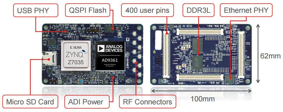 Обзор плат на SoC ARM+FPGA  Часть первая  Мир Xilinx / Хабр