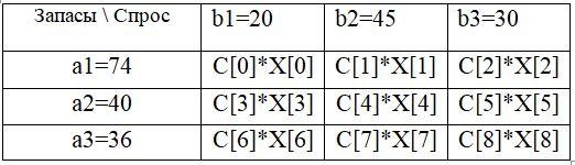 Решить задачу 752 задачи по инженерной графике с решением
