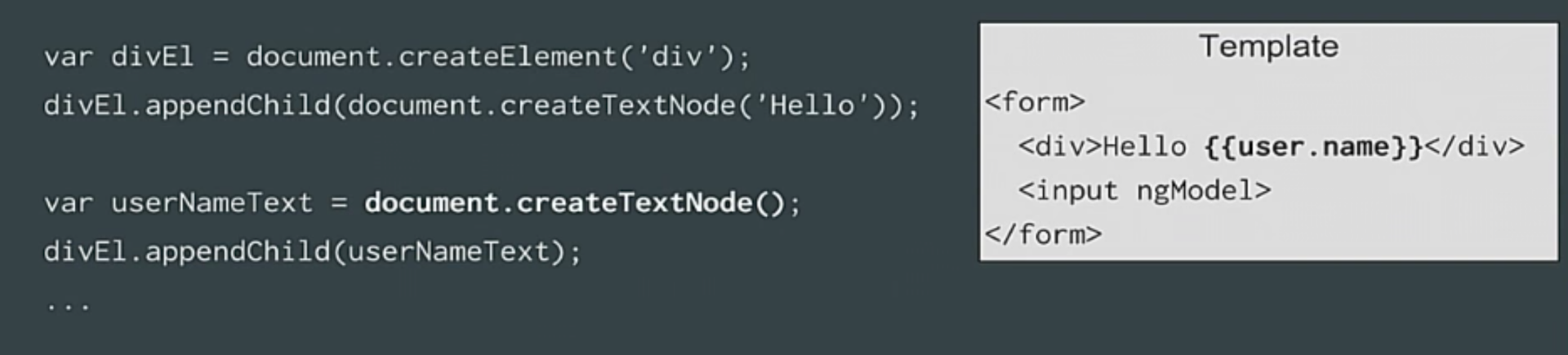 angular2 compiler createElement