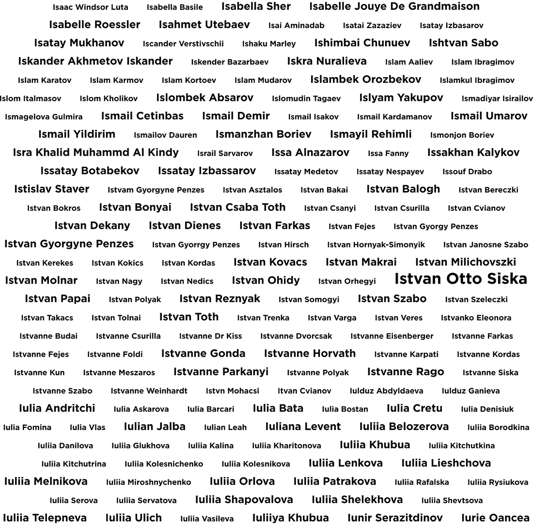 Музей,SkyWay,имена инвесторов,букву I