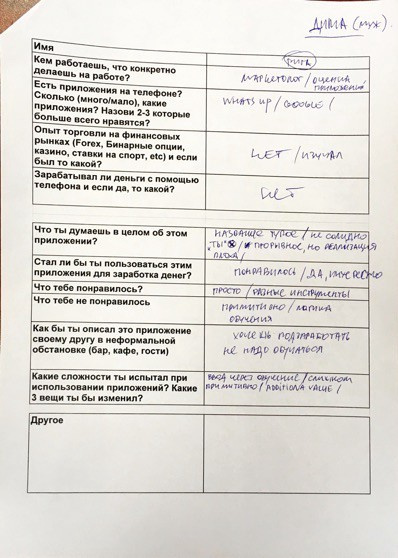 Пример заполненного участником команды опроса по пользователю