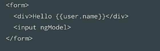 angular2 compiler template