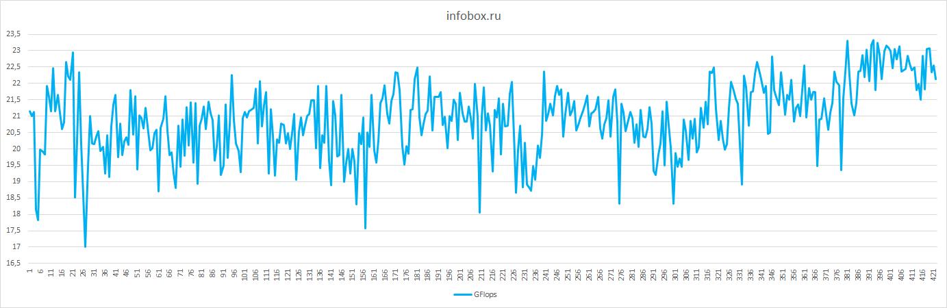 Виртуальный хостинг 100mb - 20рублей отзывы о хостинге спринтхост