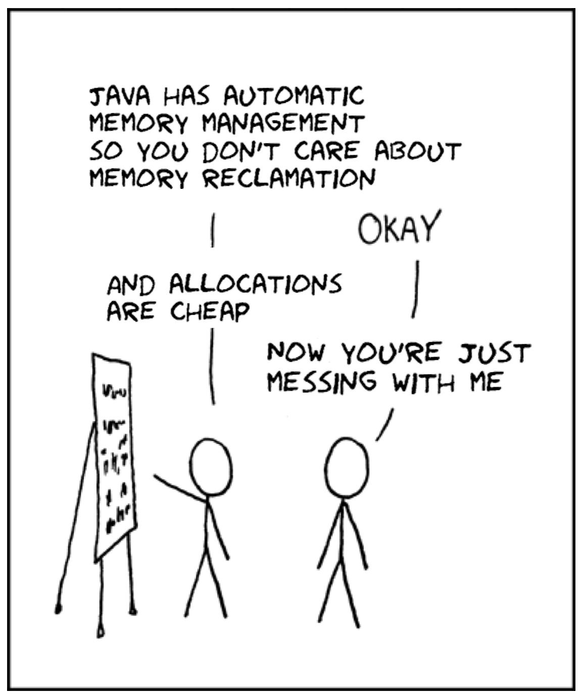 Как JVM аллоцирует объекты?