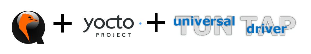 Виртуальная сетевая среда для тестирования сетевых протоколов. Используем QEMU+YOCTO+TAP