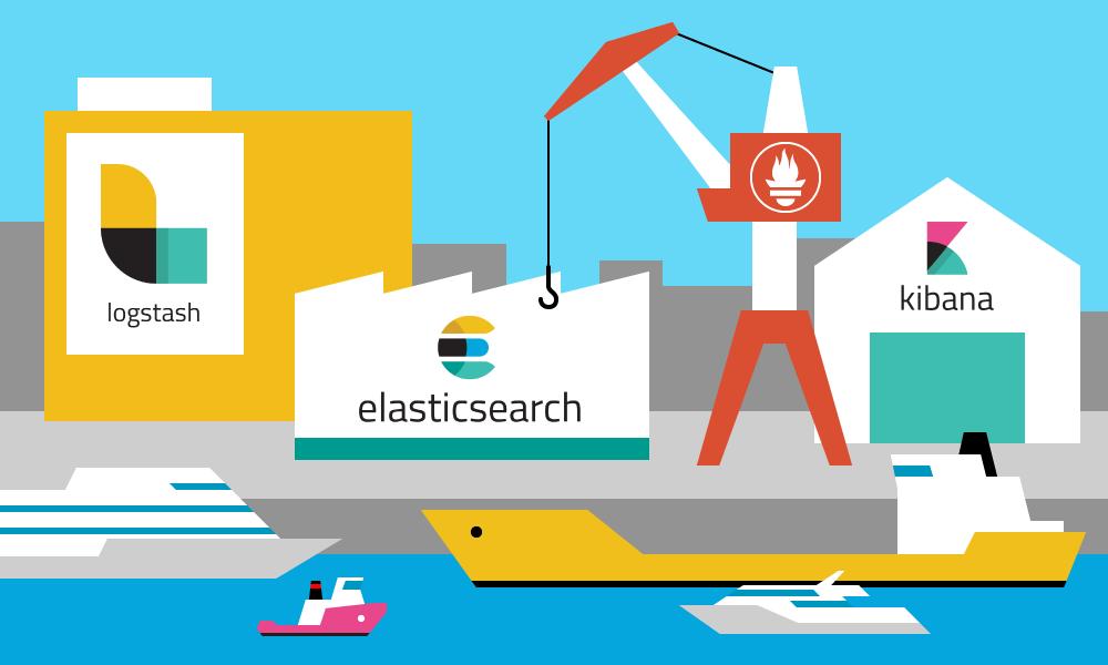 Ещё одна система логирования, теперь на ElasticSearch, Logstash, Kibana и Prometheus