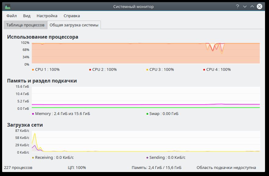 Скрипты php реклама яндекса яндекс директ скидки
