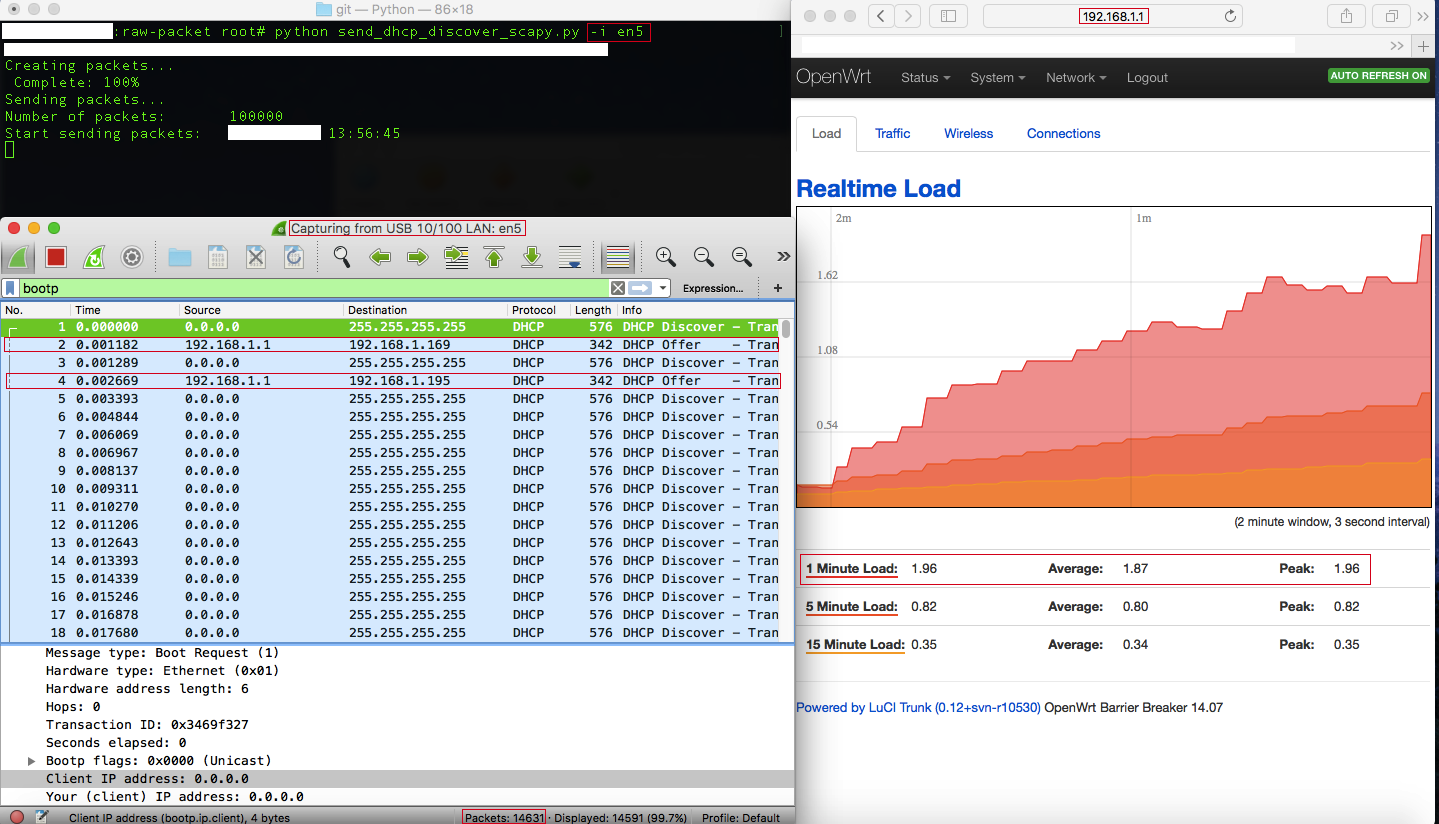 During load test realtime graphs