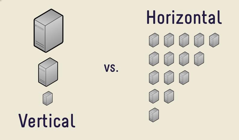 Распределенные структуры данных [часть 1, обзорная]