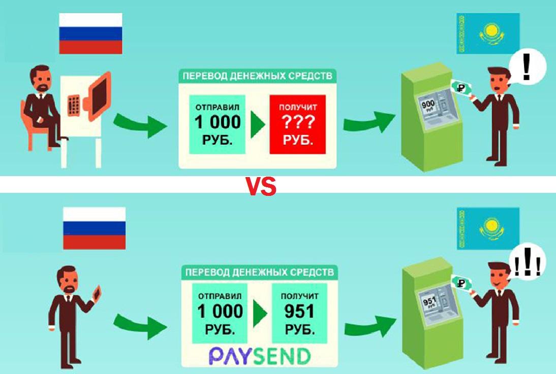 хоум кредит банк калькулятор кредита наличными рассчитать и какой процент