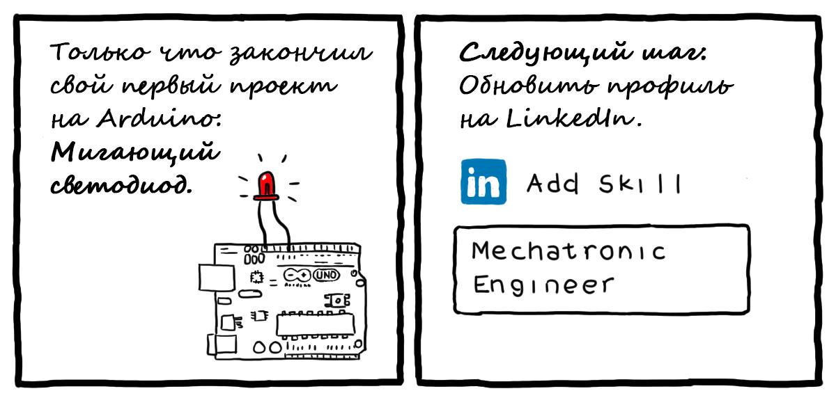 Комиксы Даниэля Стори
