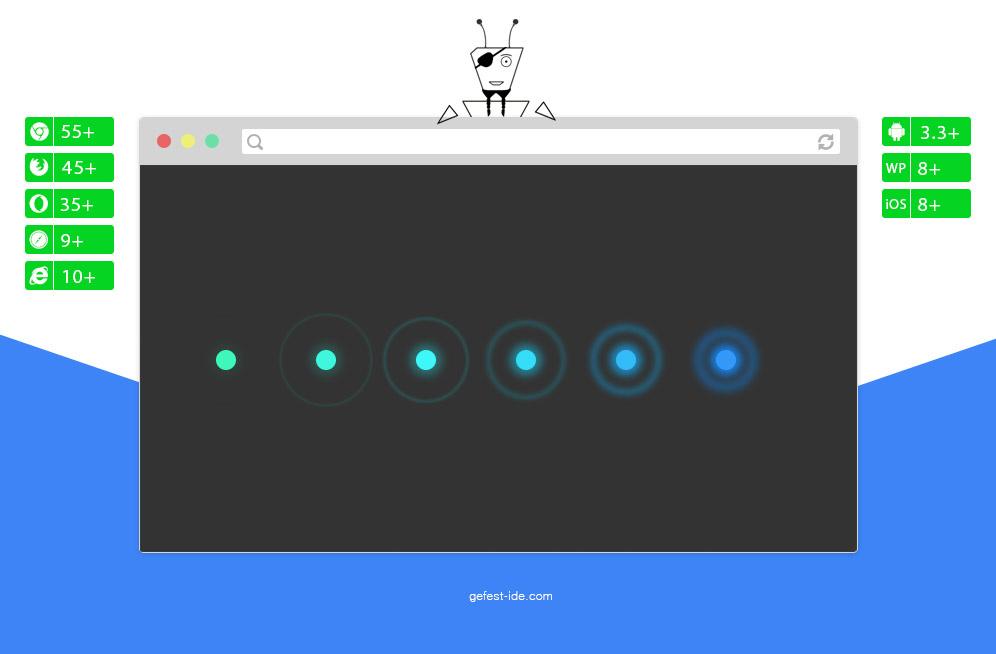 анимация загрузки страницы для мобильных сайтов случае присоединения вторичной