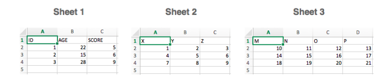 Использование Python и Excel для обработки и анализа данных