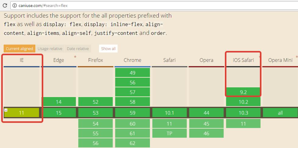 Особенности –webkit-box или как «подружить» flexbox со старыми Safari