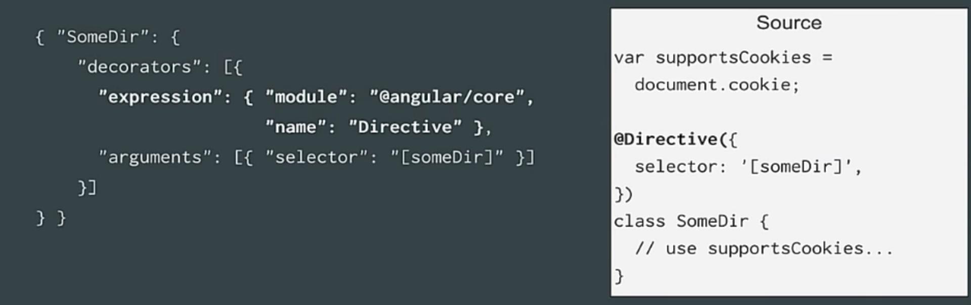 angular2 compiler aot decorator