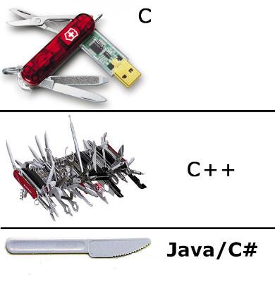 Место Java в мире HFT