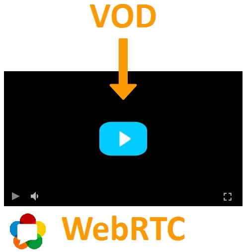 Зачем мы сделали VOD на WebRTC