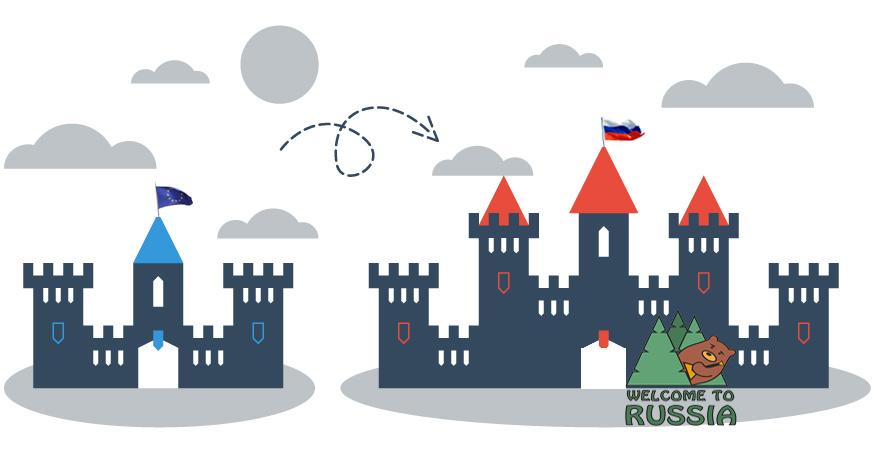 Подготовка IT-инфраструктуры иностранного банка для переезда информационных систем в Россию