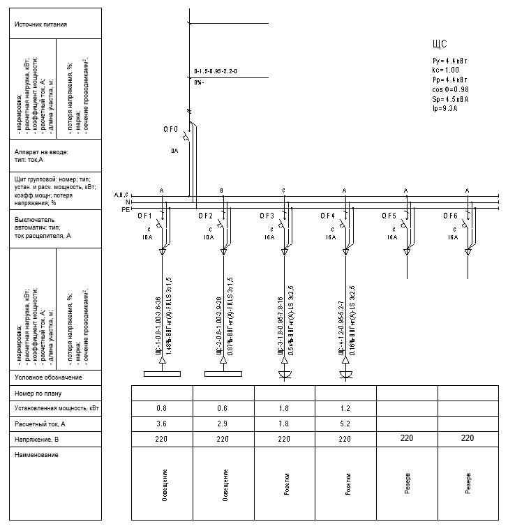Однолинейные схемы в Revit