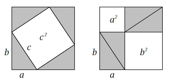 Геометрическое доказательство теоремы Пифагора