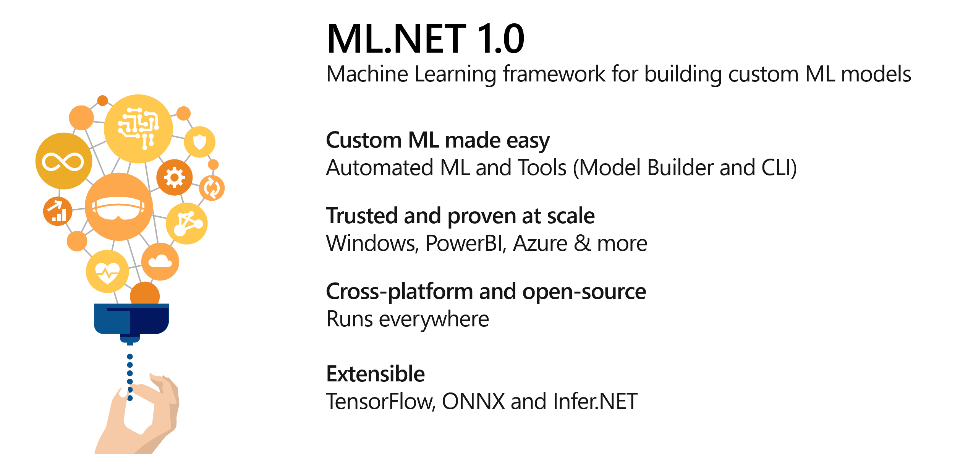 Анонсирован ML.NET 1.0