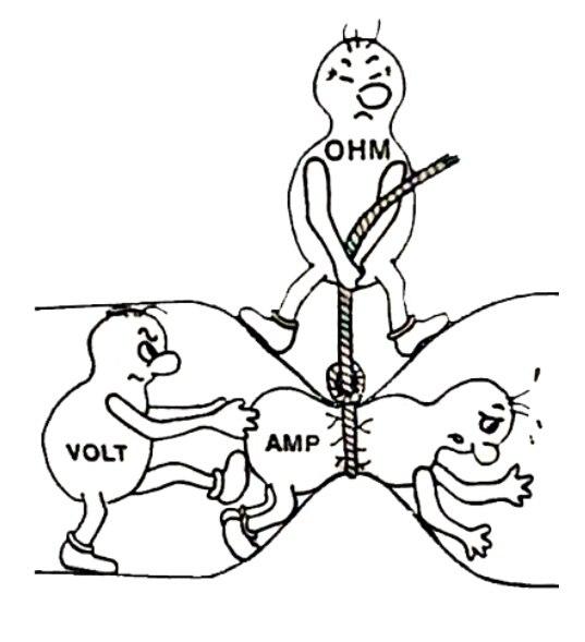Лохматые дырки т ток
