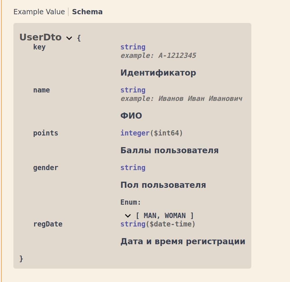 Разметка аннотацией Schema