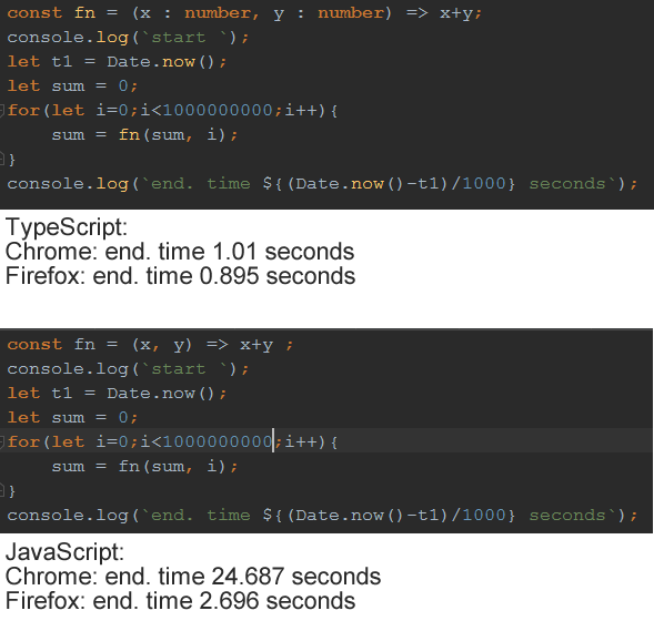 When TypeScript exceeds JavaScript in speed tests