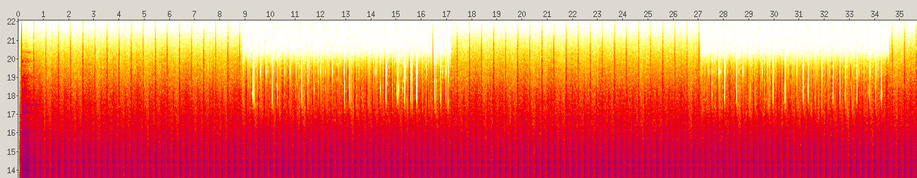 Audio over Bluetooth: most detailed information about