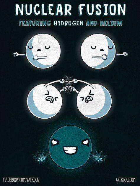 Мюонный катализ с точки зрения квантовой химии. Часть II: электронная vs. мюонная химическая связь
