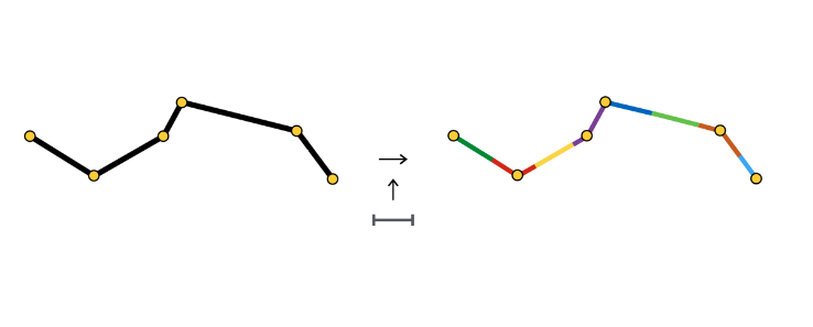 route-polyline-route-part-partitioning