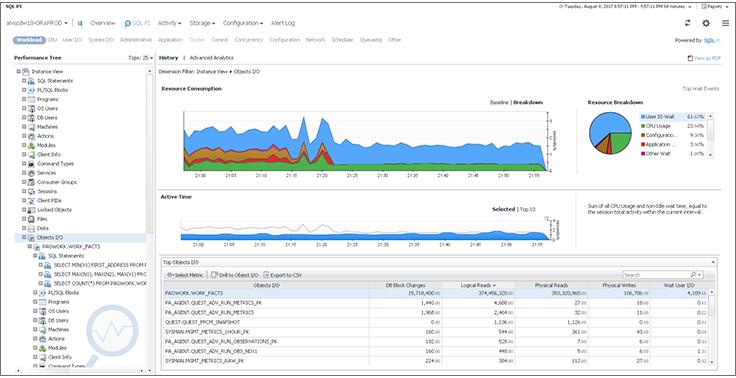 Мониторинг популярных баз данных из единого интерфейса Quest Foglight  анонс вебинара